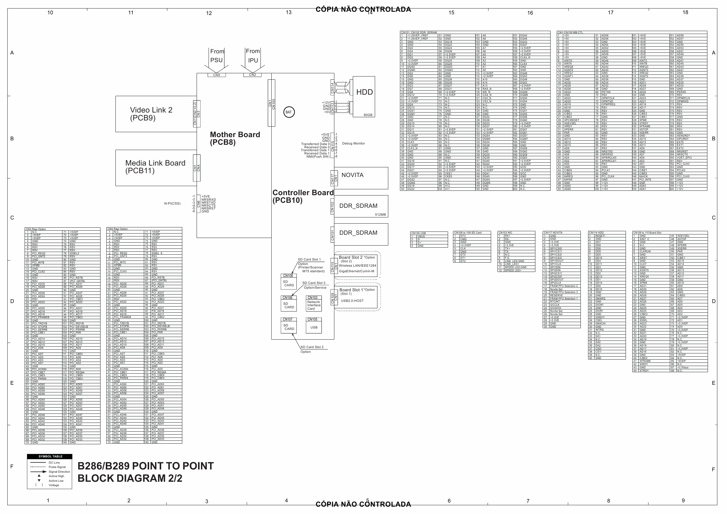 RICOH Aficio MP-W2400 W3600 B286 B289 Circuit Diagram-2
